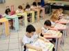 Aulas da Educação Infantil